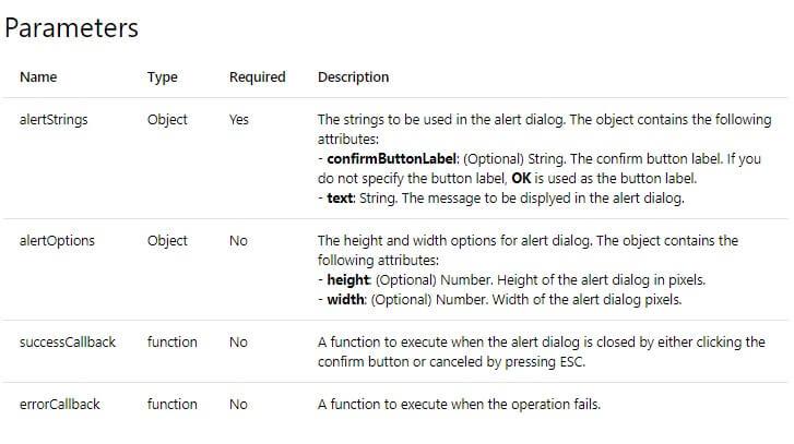 D365 V9 Alert Dialog - Microsoft Dynamics 365 Community